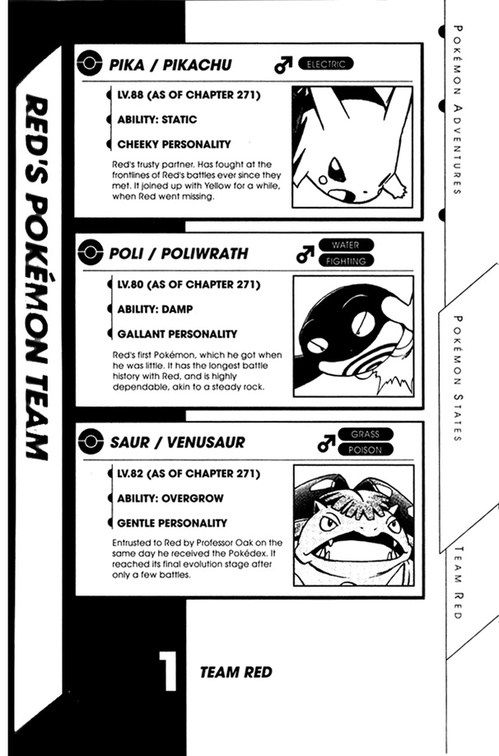 Pokemon_Adventures_v23_c271_-_014.jpg