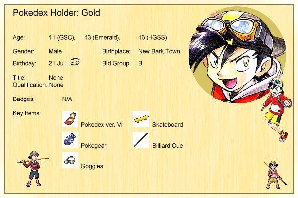 Anniversaires des personnages Gold_Profile