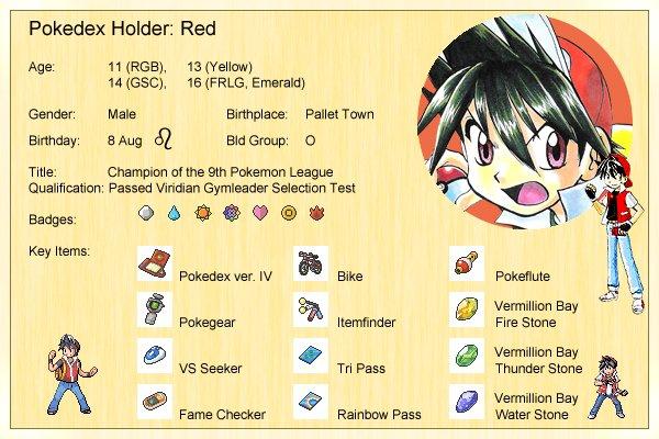 Anniversaires des personnages Red_Profile